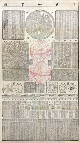 18th Century Chinese Astronomy map, image irregularity detail