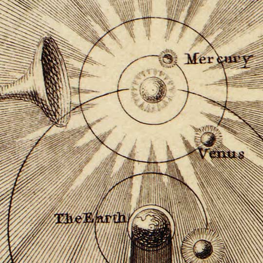 Wright's Celestial Map of the Universe (1742) image detail