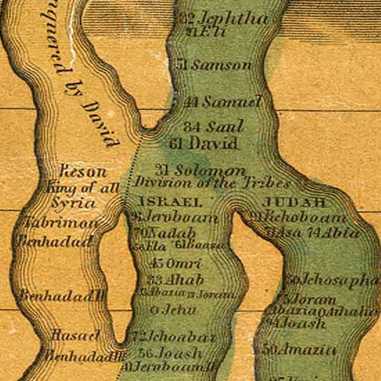 Stream Of Time, Or Chart Of Universal History (1842) image detail