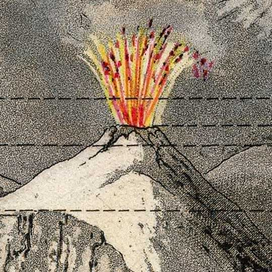 Goujon's Comparative Mountain Heigths (1850) image detail