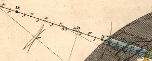 Simon Panser&#039;s visualization of a Solar Eclipse, from 1748. Solar Eclipse Chart Date: 1748 Author: Simon Panser Dwnld: Full Size (2mb) Print Availability: See our Prints Page for more details pff This map isn&#039;t part of any series, but we have other charts that you might want to check out. I&#039;m gonna need a Dutch translation before I can make heads or tails of what&#039;s going on in this one....