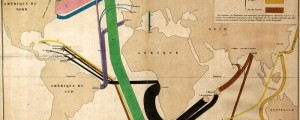 Charles Joseph Minard's map of World immigration (French), from 1862. Charles Joseph Minard's map of World immigration Date: 1862 Author: Charles Joseph Minard Dwnld: Full Size (18.1mb) Print Availability: See our Prints Page for more details pff This map isn't part of any series, but we have other thematic maps that you might want to check out. Beautiful and quite brilliant map of world migration by Charles Joseph Minard. If...